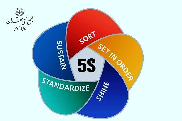 نظام آراستگی 5S چیست؟(کلاسهای آموزشی آنلاین - رایگان)